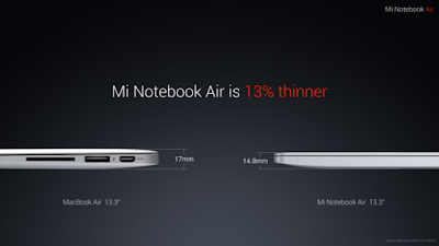 Saingin Macbook Air, Xiaomi Resmi Luncurkan Mi Notebook Air