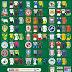 Confira todas as camisas dos clubes da Segunda Divisão do Campeonato Inglês 2018/19