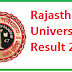 Uniraj UG/PG Result 2017 (Part 1, 2, 3) Rajasthan University BCOM Result 2017