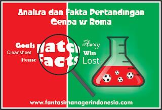 analisa dan fakta pertandingan genoa vs roma