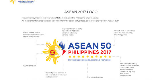 The LOGO of ASEAN 2017
