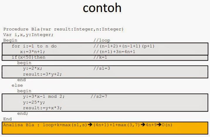 Kompleksitas Waktu Dan Effisiensi Algoritma Markijar Com