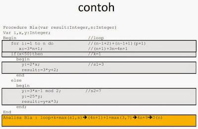 Kompleksitas Waktu dan Effisiensi Algoritma