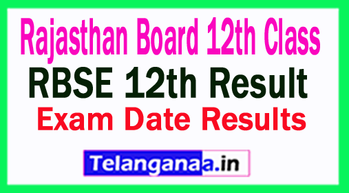 RBSE 12th Result 2018 Rajasthan Board 12th Class Result 2018