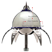 Paket Penangkal Petir VIKING V3 R-110 M