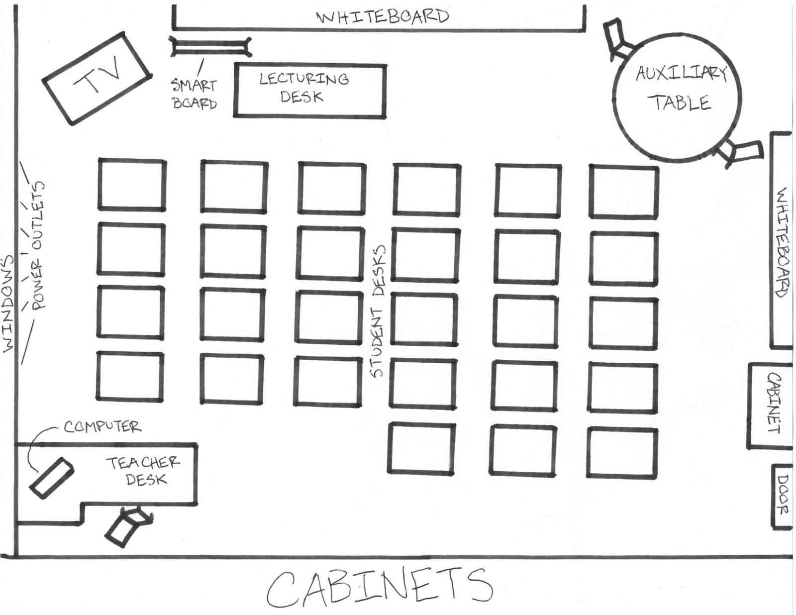 High School Desk Arrangements