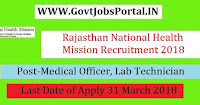 Rajasthan National Health Mission Recruitment 2018– 546 Medical Officer, Lab Technician