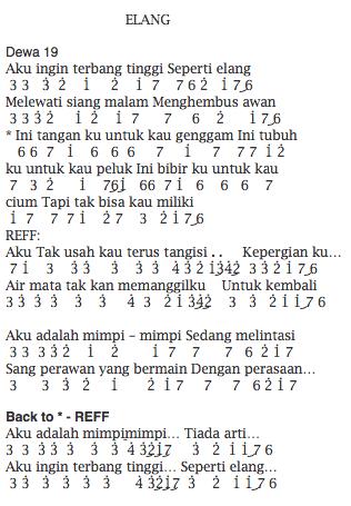 Not Angka Pianika Lagu Dewa 19 Elang Ost Anak Langit SCTV