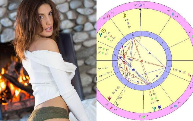August Ames birth chart zodiac forecast