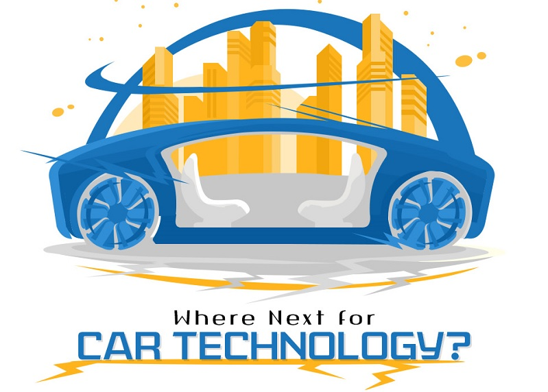 Future of Smart Car Technologies