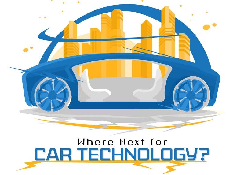 Future of Smart Car Technologies