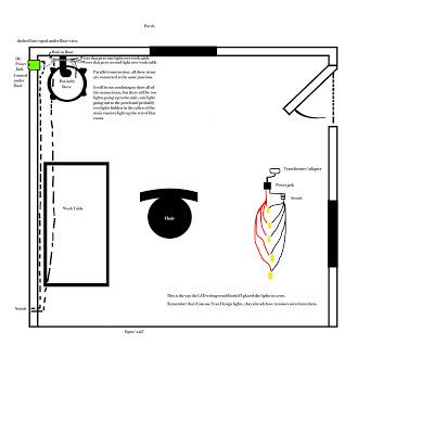 led wiring for dollhouse miniatures october 2012. Black Bedroom Furniture Sets. Home Design Ideas