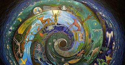 Espiral De La Realidad Consciente La Amistad Indiferente