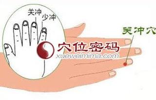 關沖穴位 | 關沖穴痛位置 - 穴道按摩經絡圖解 | Source:xueweitu.iiyun.com