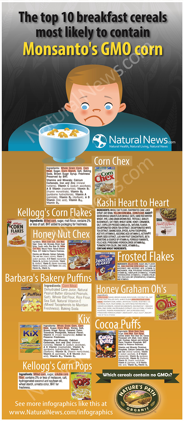 Infographic-10-Breakfast-Cereals-Most-Likely-Contain-Monsanto