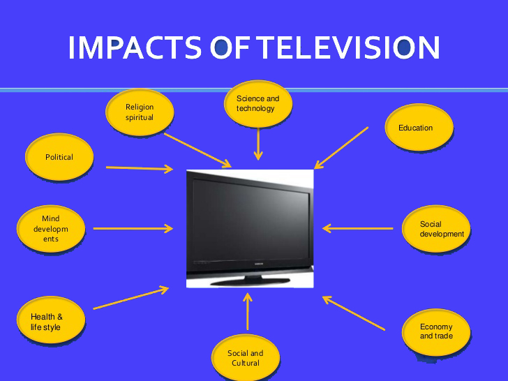 the impact of television on children --business world the impact of television advertising on children is a book that deserves to be read by all adults responsible in any way in shaping the life of.