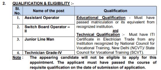 Education Qualification