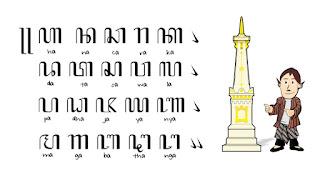 Boso Walikan Jogja, Bahasa Gaulnya Wong Jogja
