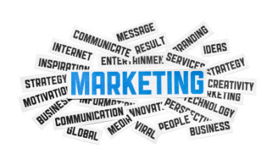 marketing activities, basic concepts marketing, marketing