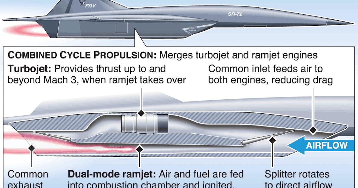 War News Updates: Is The Successor To The SR-71 Blackbird