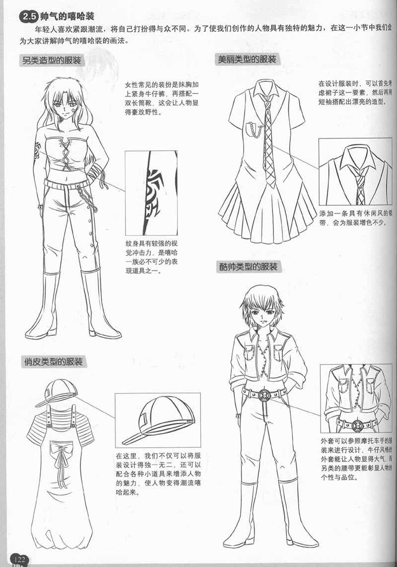 Dibujar Ropa y Peinados Estilo Manga. - Neoverso : animé y comics