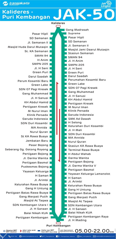 peta rute transjakarta kalideres - puri kembangan