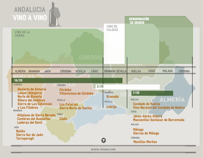 Infografia-Andalucia-vino-vino-VINO-On