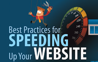 improve blog speed,tips and trick