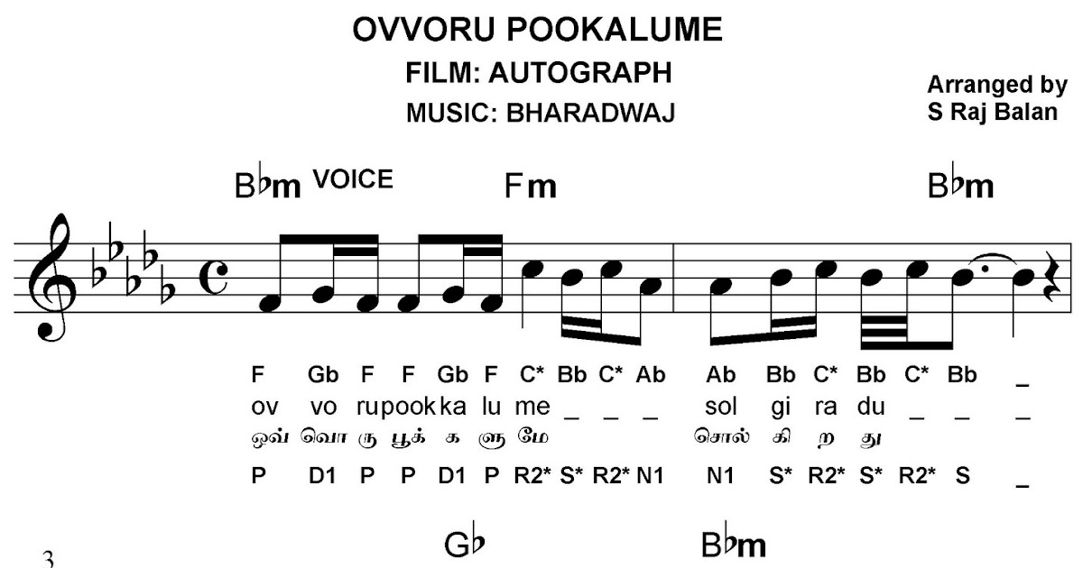 BOLLYWOOD SHEET MUSIC : Tamil Song Piano Notes sheet music