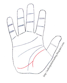 alcohol addiction, 3 Indications Of Alcohol Addiction On Hand Palmistry