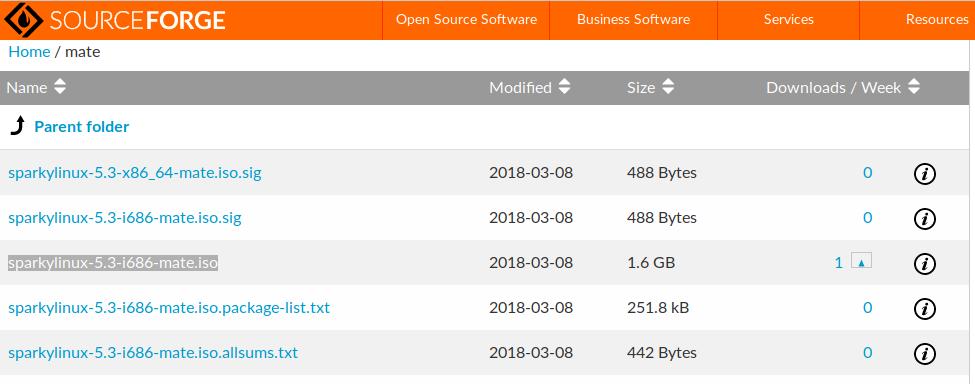 Ubuntu Buzz !: Compilation of 32-Bit GNU/Linux Distros with