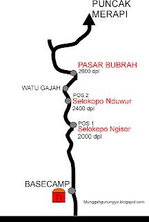 Jalur Merapi