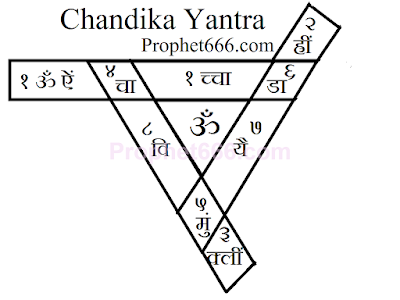 Chandi Mata Yantra Prayoga from the Kunjika Stotram of Durga Saptashati