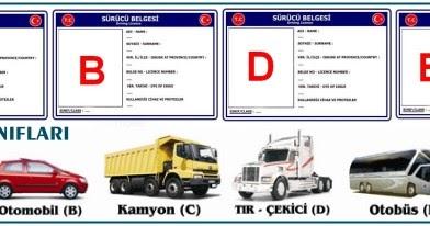 Ehliyet Sınıfları 2018 - Ehliyet Kursu Fiyatları 2018 ...