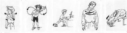 ćwiczenia kinestozjologiczne