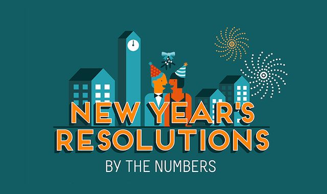 New Year's Resolutions: By the Numbers
