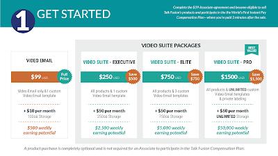 video email, pachete, produse, video comunicare