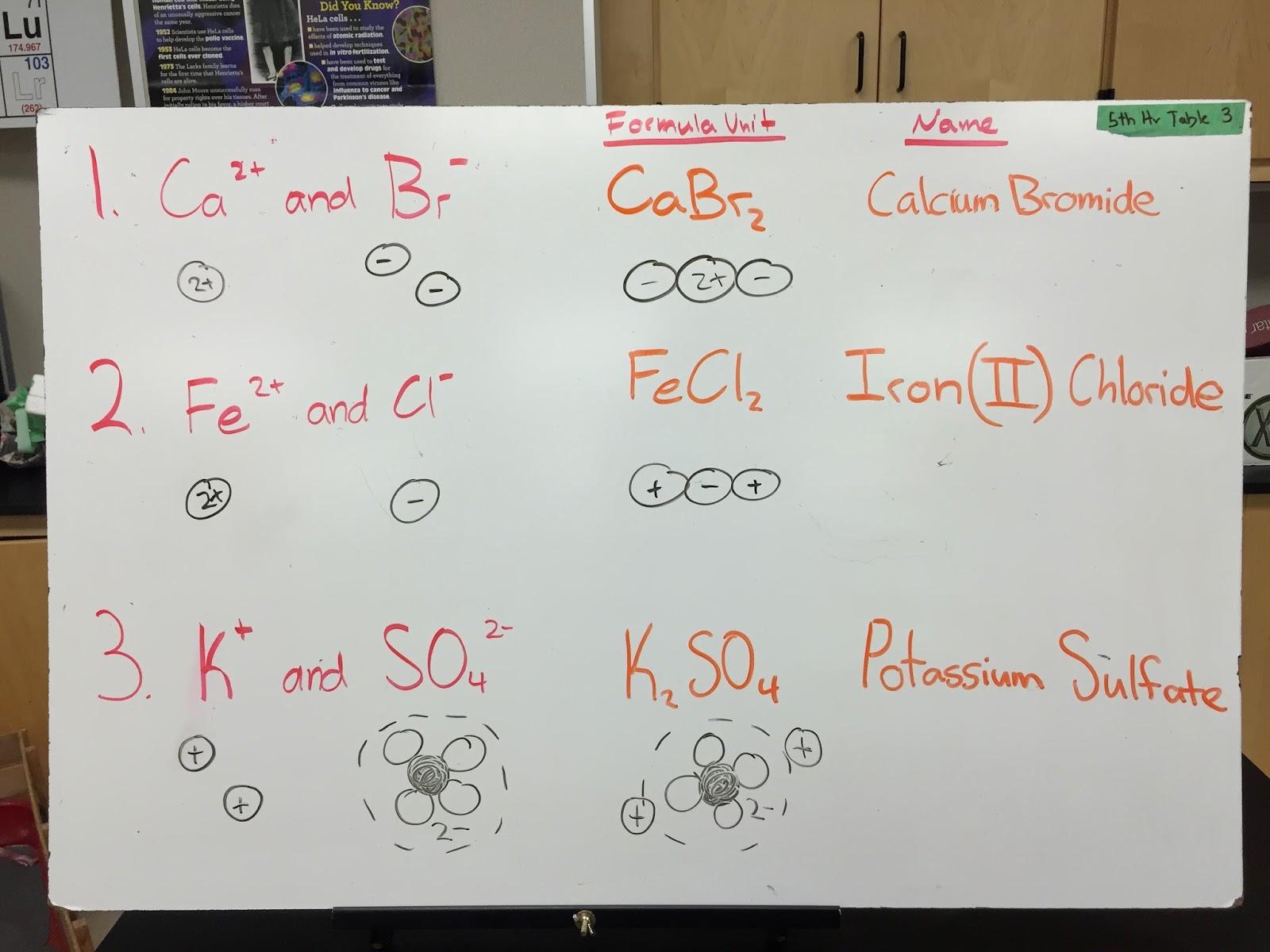 Sg Chem 2