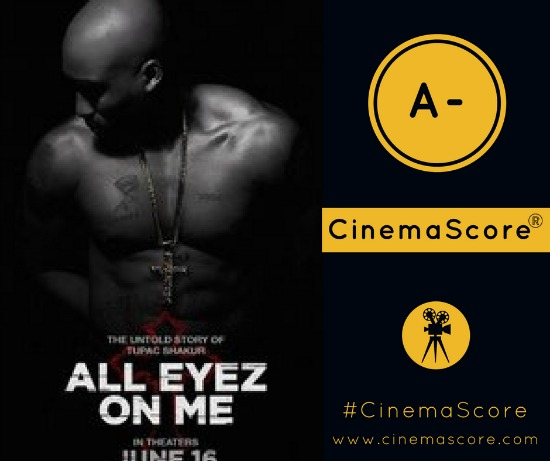 All Eyez on Me CinemaScore