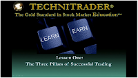 basics of the stock market webinar lessons - TechniTrader