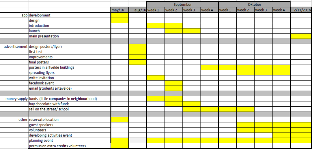 week planning exam planning and project plan timeline portfolio