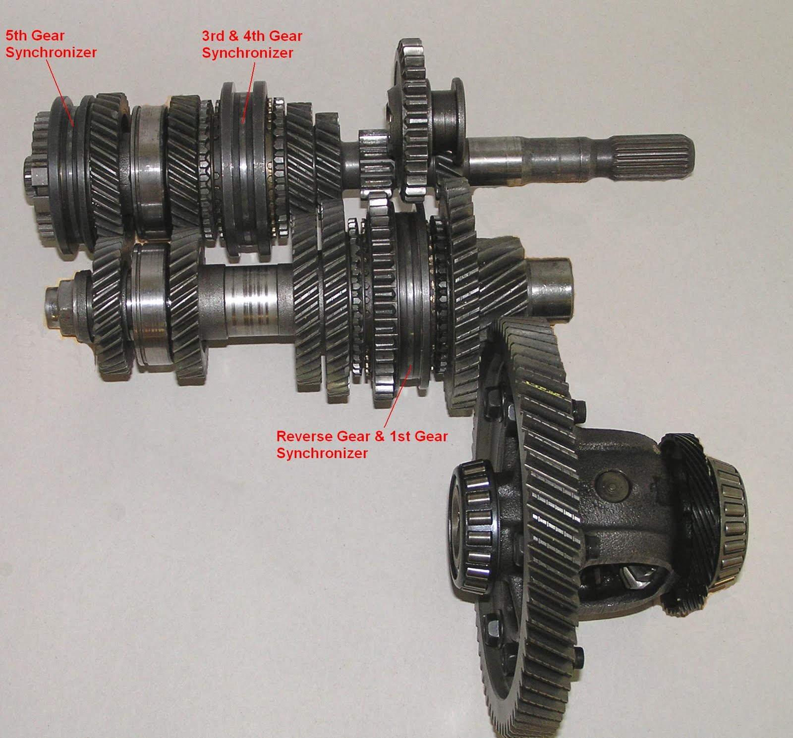 Toyota C Transmission Related Keywords & Suggestions