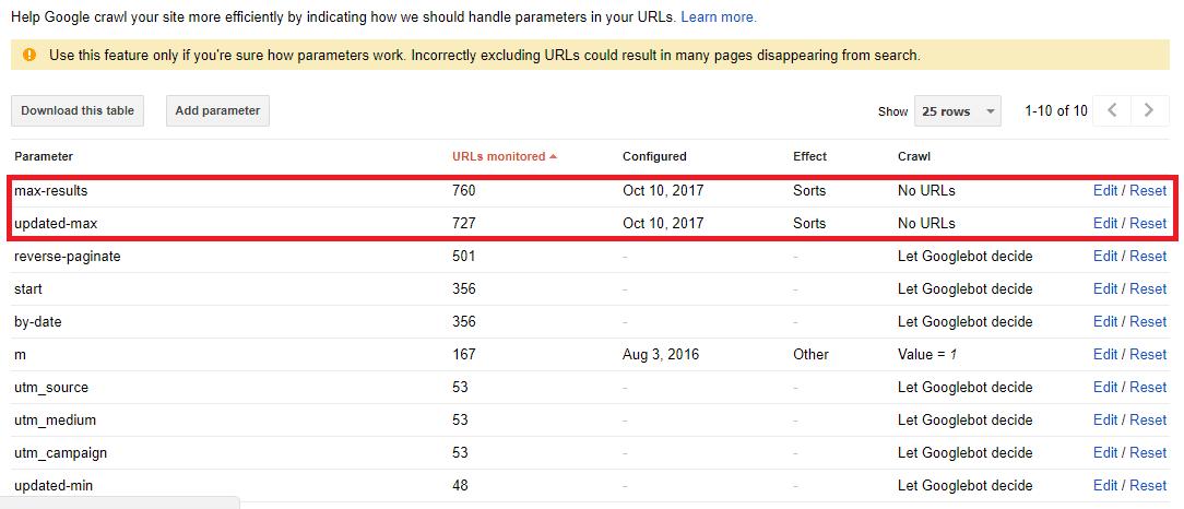 cara mengatasi duplikasi halaman pencarian