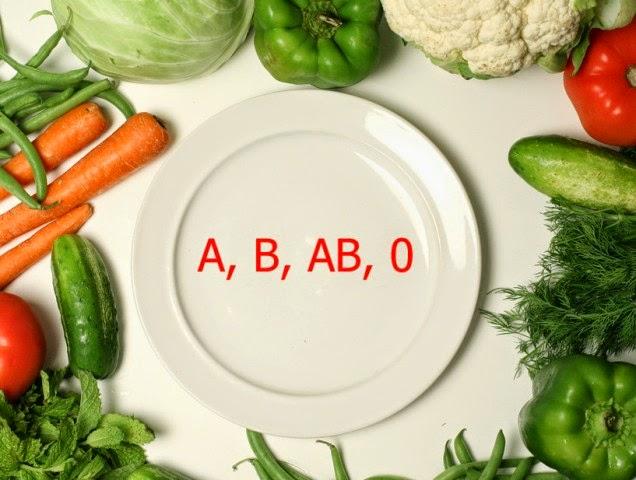 Diet golongan darah o pdf