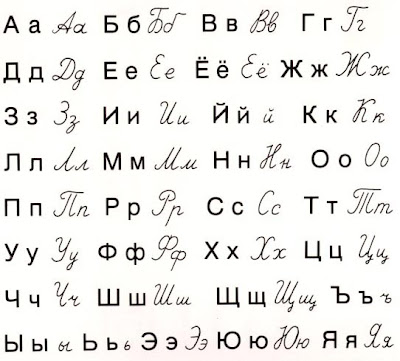 """Képtalálat a következőre: """"orosz abc magyar megfelelői"""""""