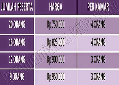 harga backpacker karimunjawa tour