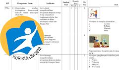 Kisi Kisi UTS/PTS Kelas 4 SD Semester 2 Kurikulum 2013 Revisi