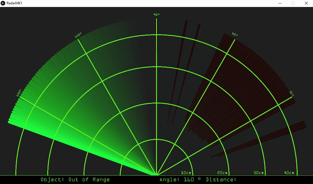 synopsis of ultrasonic radar Ultrasonic waves, it is called an ultrasonic radar the main components in any ultrasonic radar are the ultrasonic sensors ultrasonic.