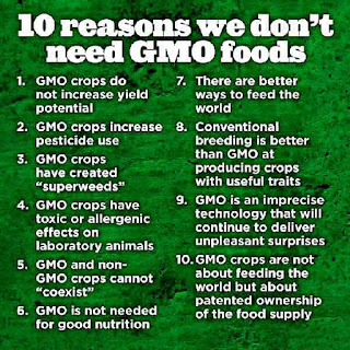 The case against genetically modified crops, GMCs