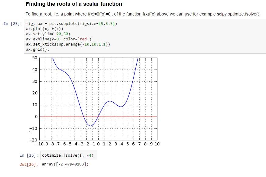 DataScience With Python/R/SAS: Basic Python | Scientific computing